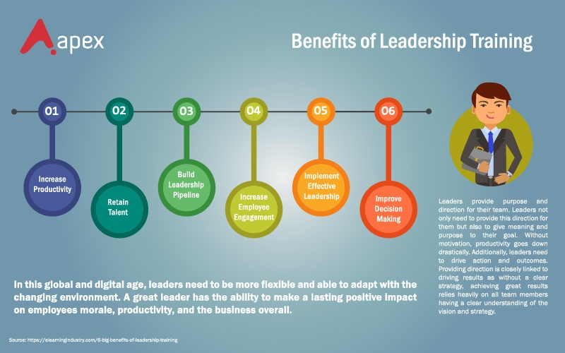 Benefits of Leadership Training-01